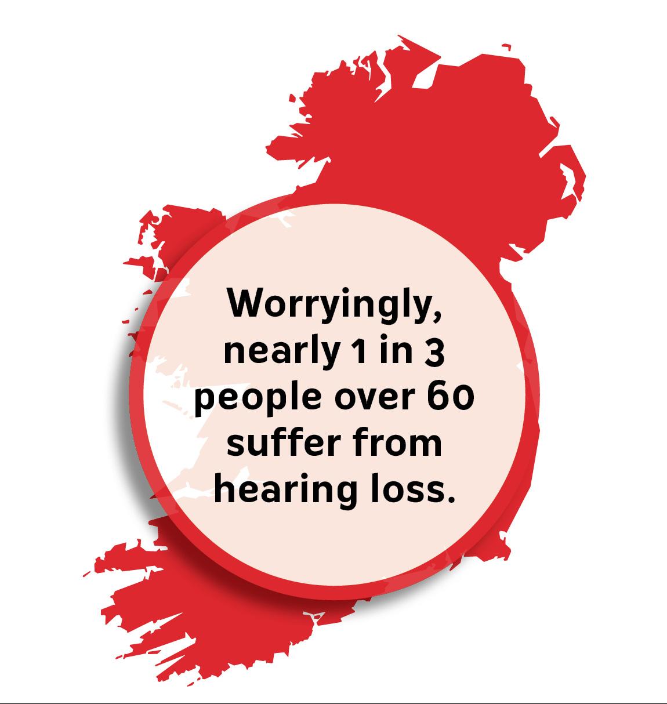 Hearing loss statistics in Ireland